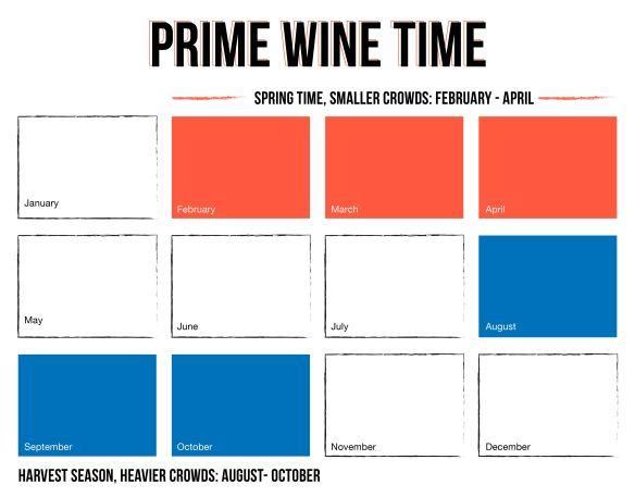 WineRegions_time-04